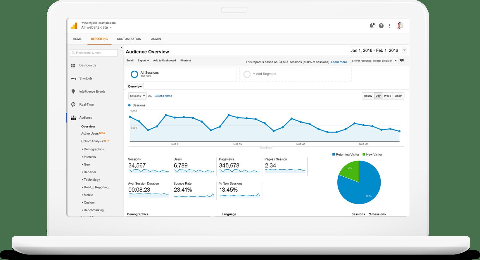 Google Analytics Google Marketing Platform